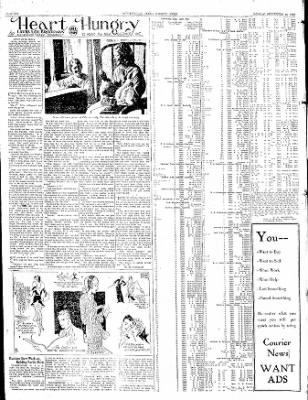 The Courier News from Blytheville, Arkansas on September 15, 1930 · Page 6