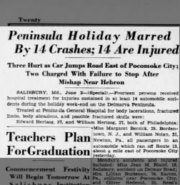 The News Journal from Wilmington, Delaware on June 2, 1948 · Page 20