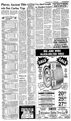 Independent from Long Beach, California on January 20, 1975 · Page 25