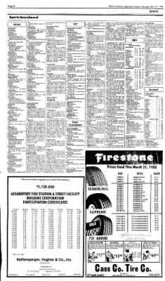 Logansport Pharos-Tribune from Logansport, Indiana on March 21, 1988 · Page 8