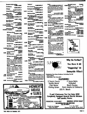 Panama City News-Herald from Panama City, Florida on June 23, 1974 · Page 43