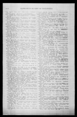 Official Gazette of the United States Patent Office from Washington, District of Columbia on January 29, 1924 · Page 192