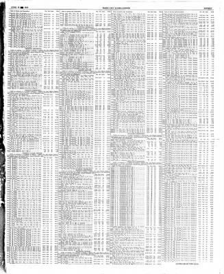 Globe-Gazette from Mason City, Iowa on April 28, 1934 · Page 15