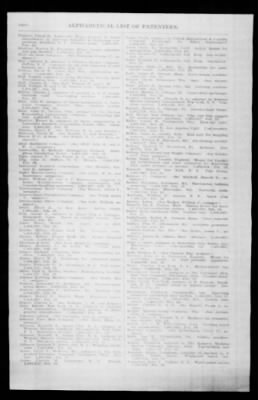 Official Gazette of the United States Patent Office from Washington, District of Columbia on February 19, 1924 · Page 259