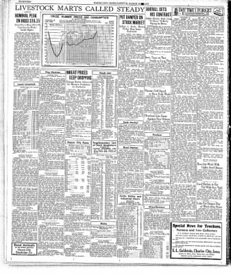 The Mason City Globe-Gazette from Mason City, Iowa on March 13, 1937 · Page 14