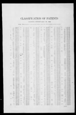 Official Gazette of the United States Patent Office from Washington, District of Columbia on February 26, 1924 · Page 264