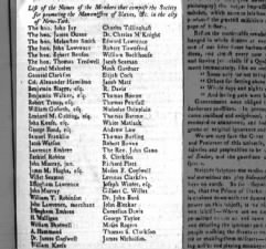 Hamilton's name appears on list of members of Society for Promoting the Manumission of Slaves