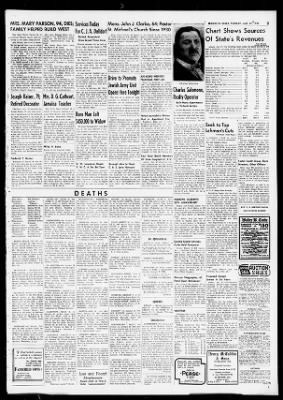 The Brooklyn Daily Eagle from Brooklyn, New York on January 27, 1942 · Page 9