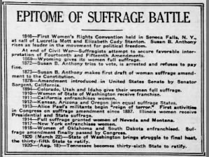 Timeline of 19th Amendment and women's suffrage published upon ratification in 1920