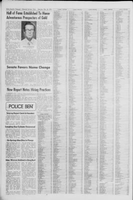 Springs gazette telegraph from colorado springs colorado on colorado springs gazette telegraph from colorado springs colorado on february 18 1978 page 30 malvernweather Image collections