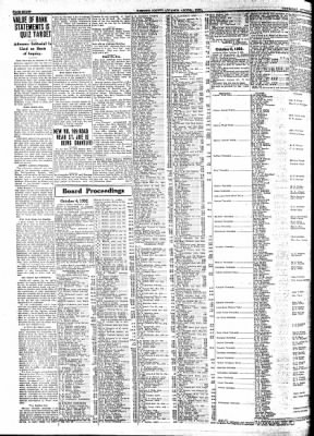Kossuth County Advance from Algona, Iowa on October 27, 1932 · Page 8